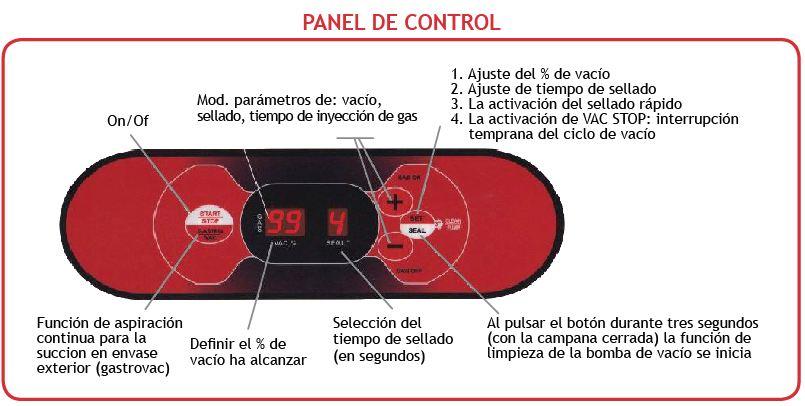 panel control envasadoras